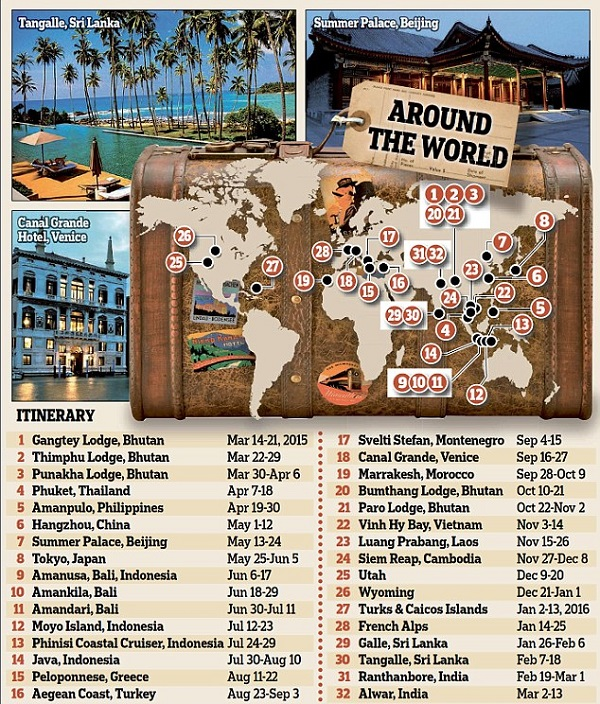 Ampersand-Travel-most-expensive-trip
